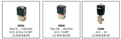 122  400x400 pc valves sd dc Herion Process Control Vales Standard Design