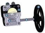 17  150x130 handwheel gearbox Fellbach Handwheel Gearbox Operator